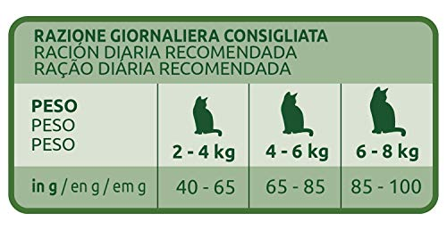 ultima Pienso para Gatos Adultos con Pollo - Pack de 4 x 1.5 kg, Total: 6 kg